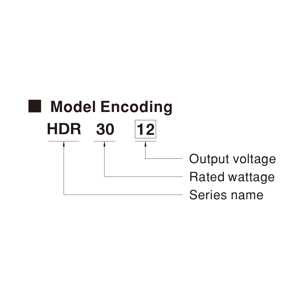 Meanwell Power Supply Model Codes HDR-30-12