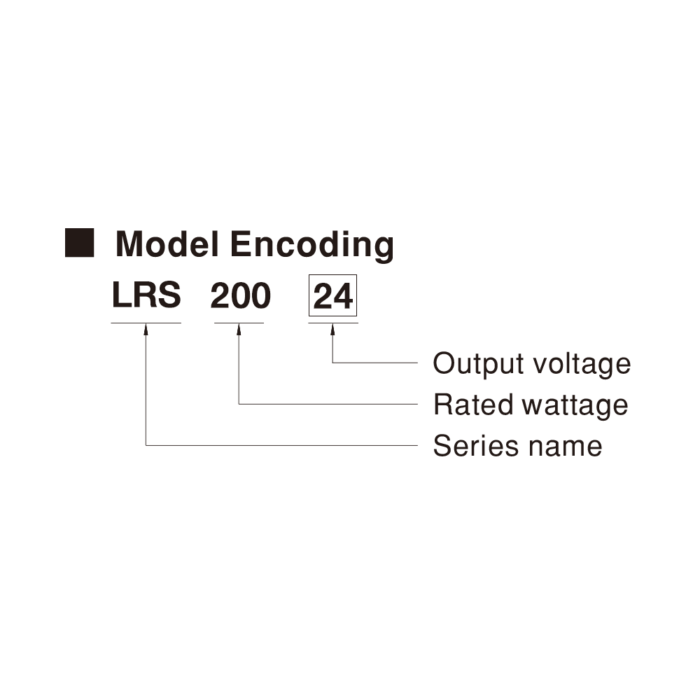 Meanwell Power Supply Model Codes LRS-200-24