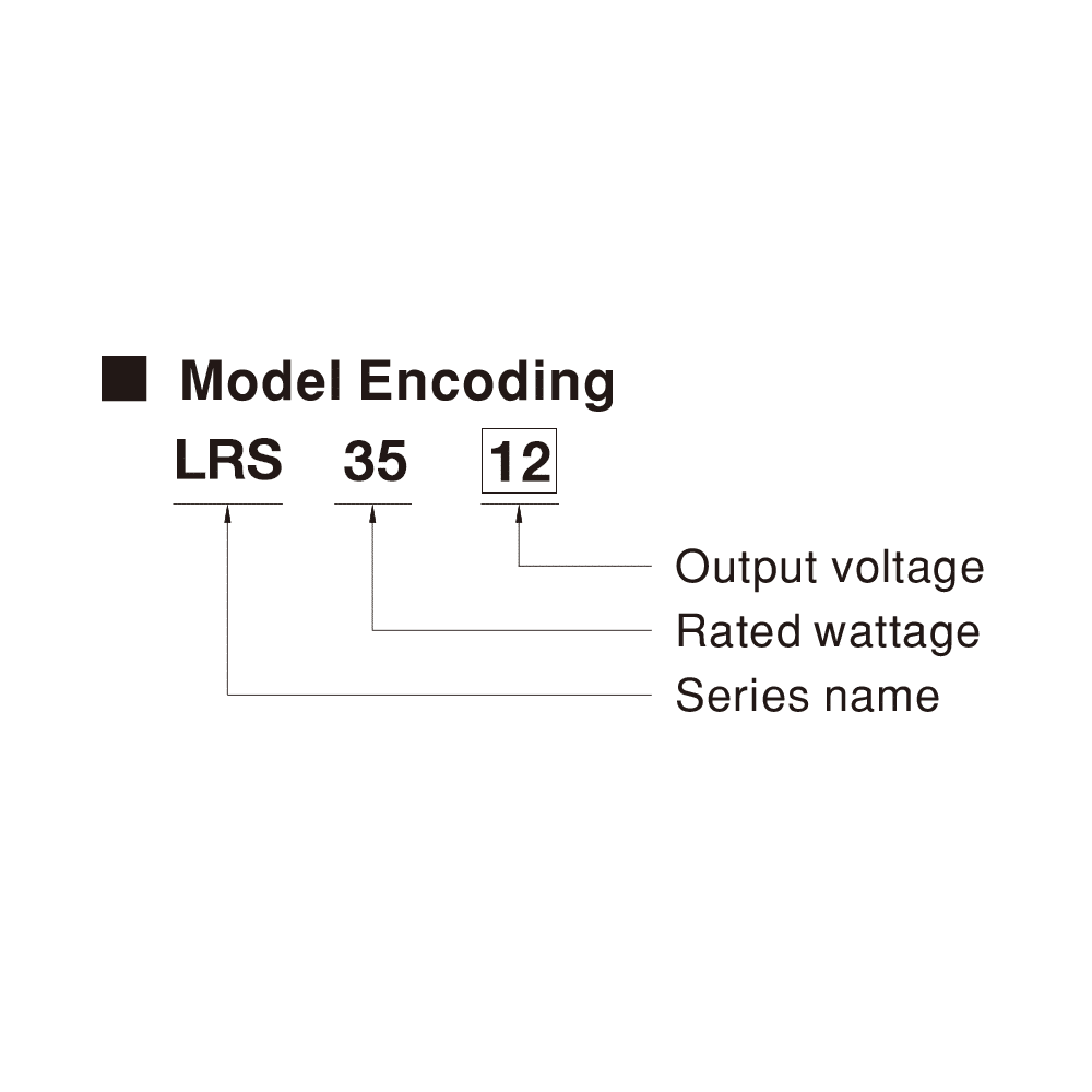 Meanwell Power Supply Model Codes LRS-35-12